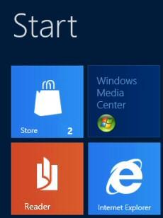 Windows 8 Media Centre Start