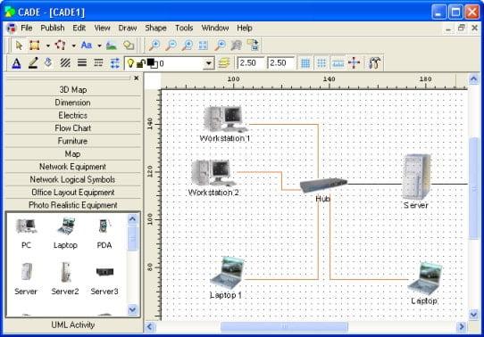 CADE network diagram