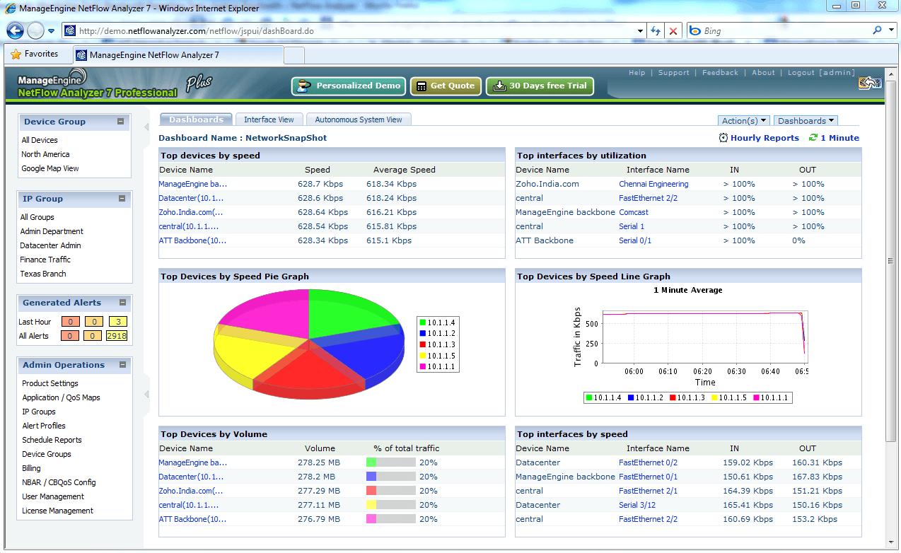 ManageEngineNetFlowAnalyzer