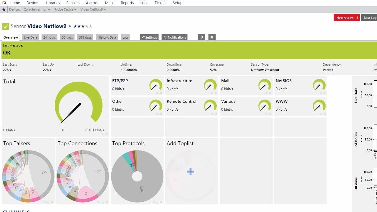 PRTG Network Monitor Image