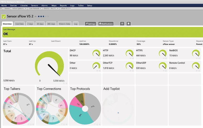 PRTG Network Monitor sFlow sensor