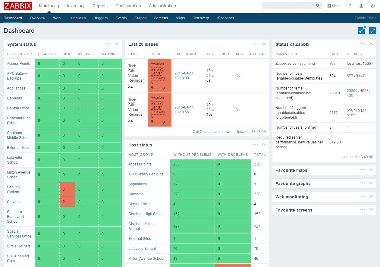 Zabbix Screenshot